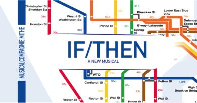 Musicalcompagnie MITHE brengt IF/THEN voor het eerst naar België